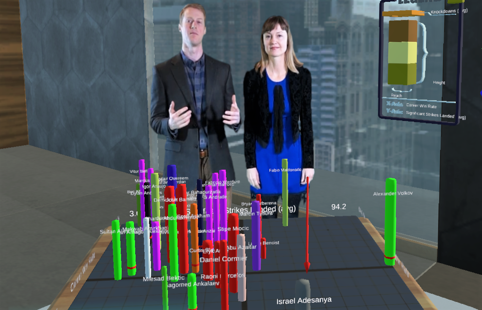 MBA students dive into data with augmented and virtual
