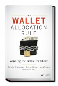 Wallet Allocation Rule 3D FLAT book cover